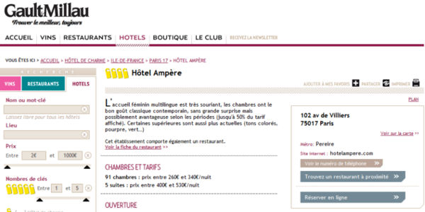 Hotel Ampere - Gault &amp; Millau