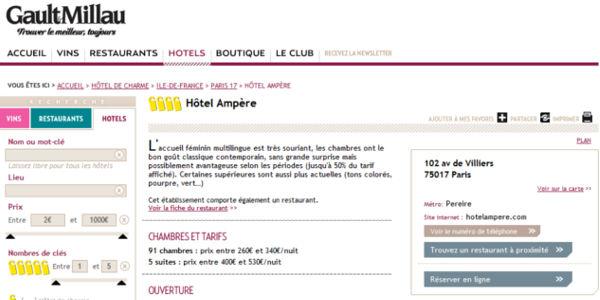 Hotel Ampere - Gault & Millau